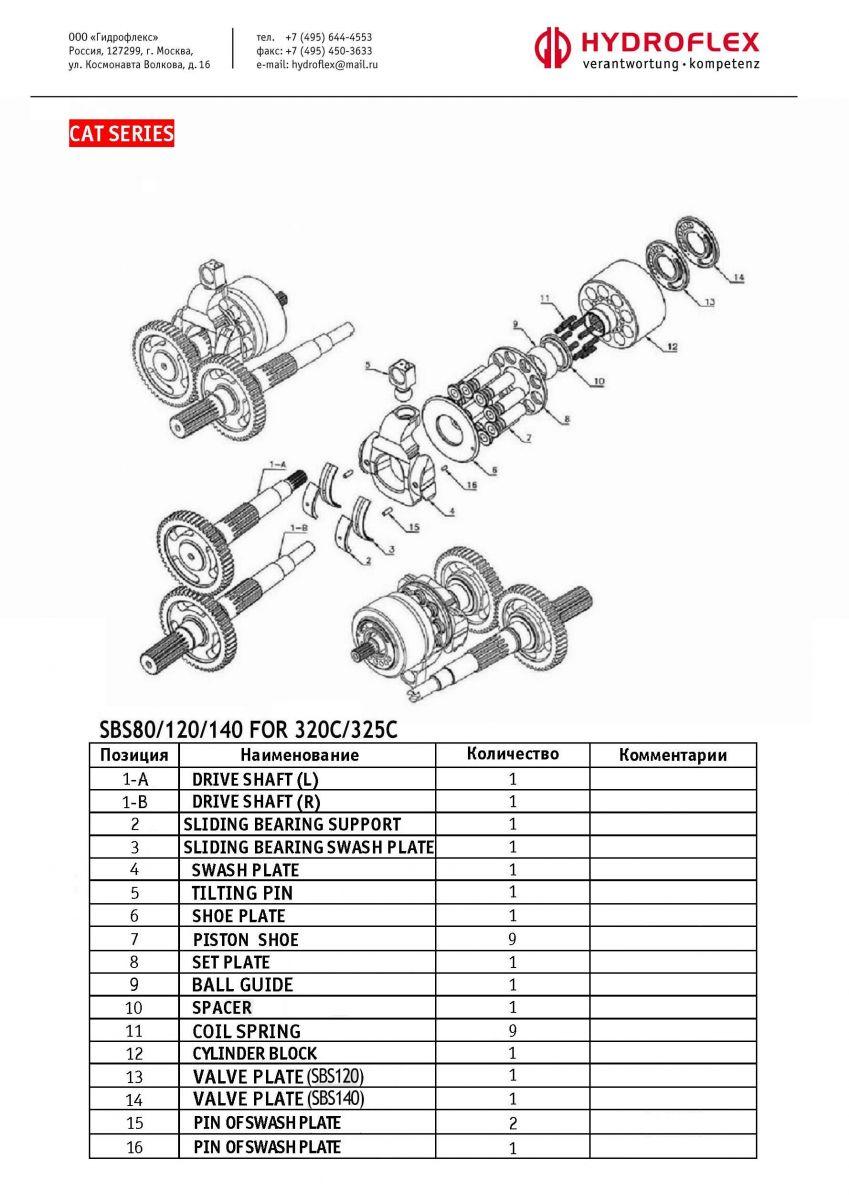 Запасные части для гидронасоса CAT SBS120 в складских запасах не поддерживаются и поставляются под заказ.